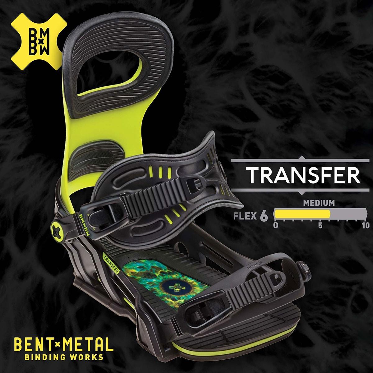 2019 BENT METAL TRANSFER Green - Изображение - AQUAMATRIX